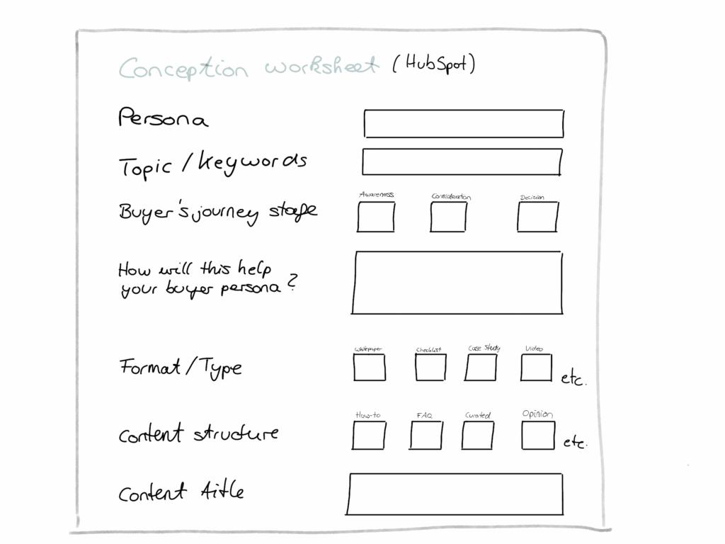 growganic content conception worksheet hubspot 1