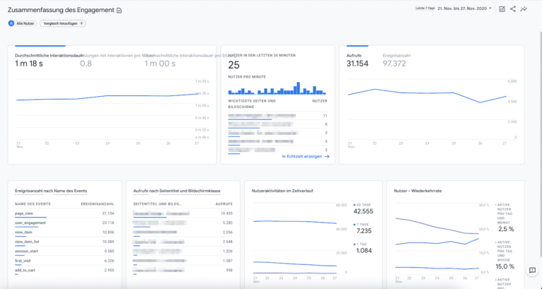 Engagement in Google Analytics 4 sehen