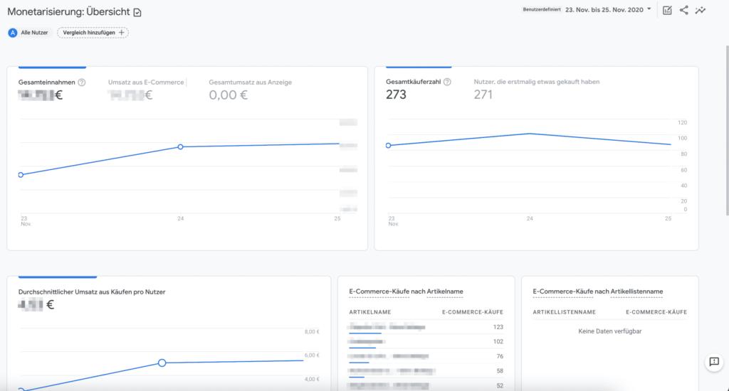 Google Analytics 4 E-Commerce und Monetarisierung