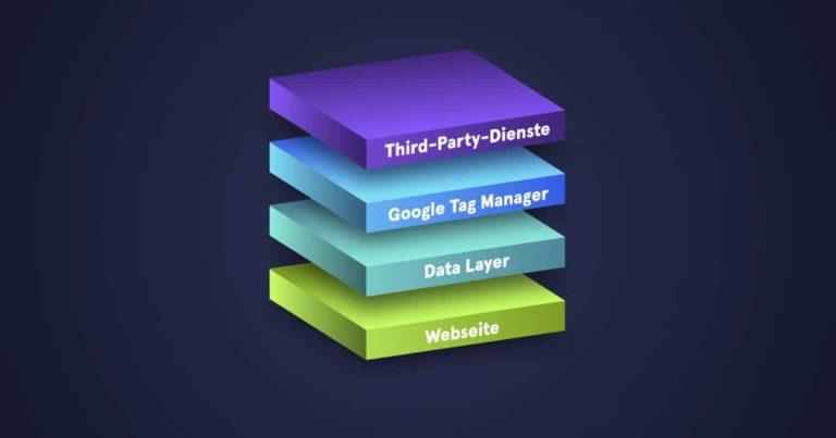 Google Tag Manager mit dem Data Layer verwenden